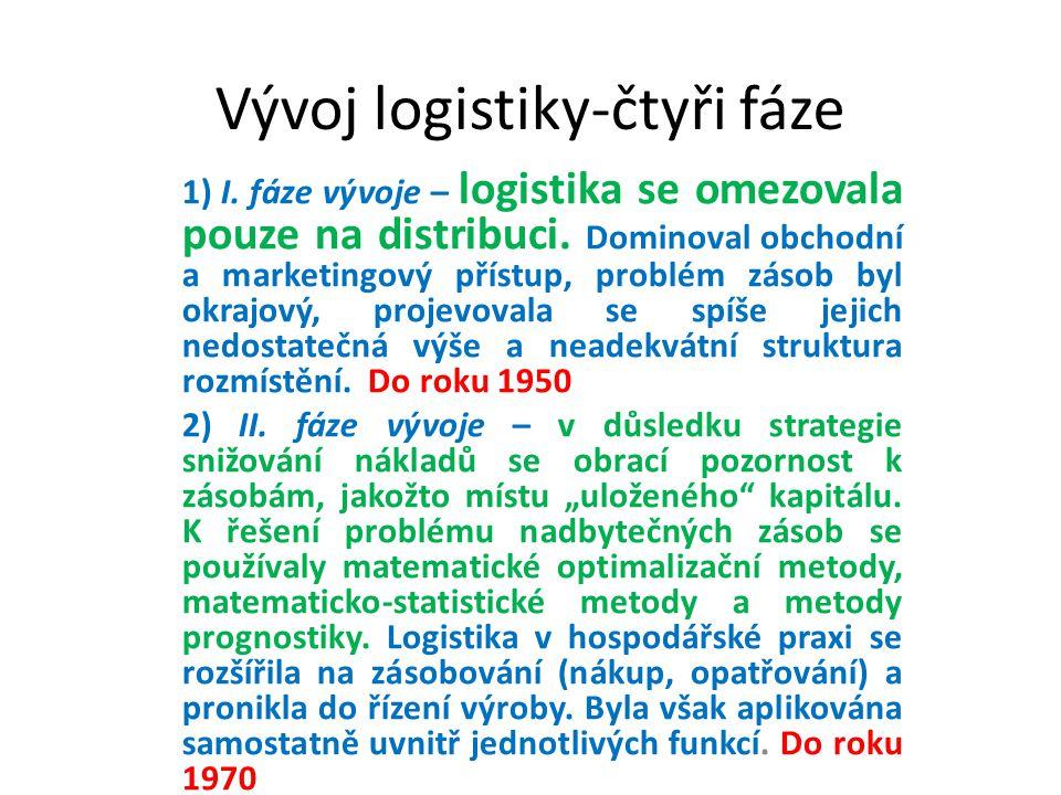 Vývoj logistiky-čtyři fáze 1) I. fáze vývoje – logistika se omezovala pouze na distribuci. Dominoval obchodní a marketingový přístup, problém zásob by
