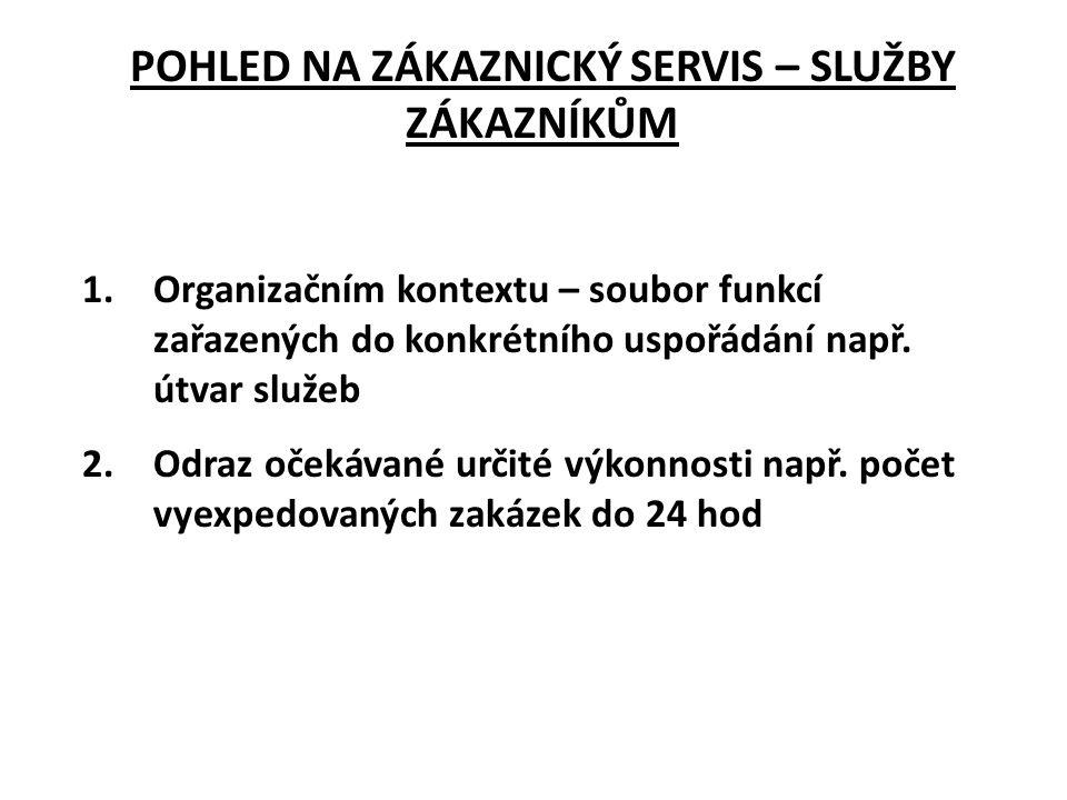 POHLED NA ZÁKAZNICKÝ SERVIS – SLUŽBY ZÁKAZNÍKŮM 1.Organizačním kontextu – soubor funkcí zařazených do konkrétního uspořádání např. útvar služeb 2.Odra