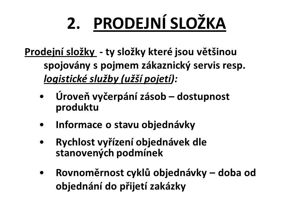 2.PRODEJNÍ SLOŽKA Prodejní složky - ty složky které jsou většinou spojovány s pojmem zákaznický servis resp. logistické služby (užší pojetí): •Úroveň