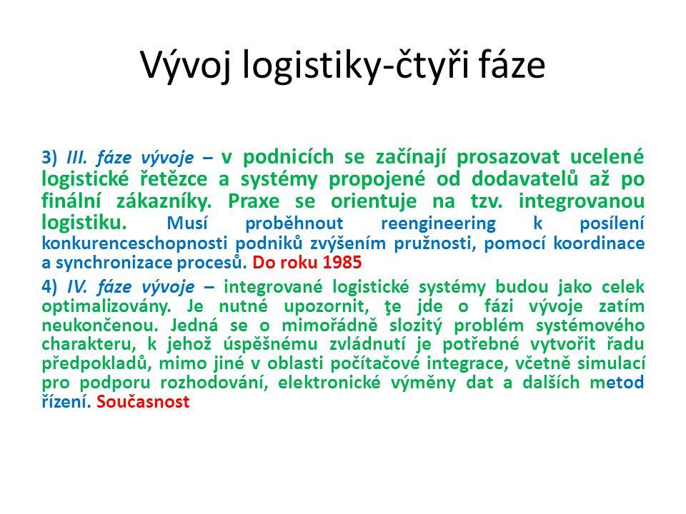 Vývoj logistiky-čtyři fáze 3) III. fáze vývoje – v podnicích se začínají prosazovat ucelené logistické řetězce a systémy propojené od dodavatelů až po