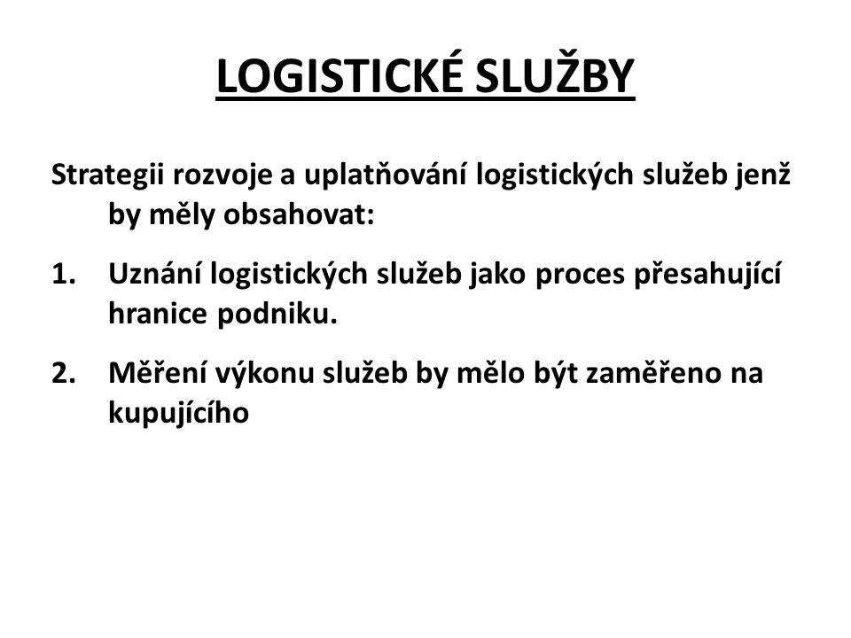 LOGISTICKÉ SLUŽBY Strategii rozvoje a uplatňování logistických služeb jenž by měly obsahovat: 1.Uznání logistických služeb jako proces přesahující hra