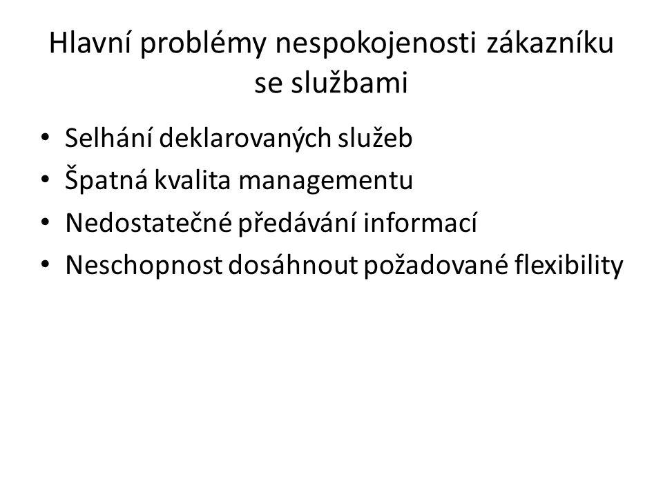 Hlavní problémy nespokojenosti zákazníku se službami • Selhání deklarovaných služeb • Špatná kvalita managementu • Nedostatečné předávání informací •