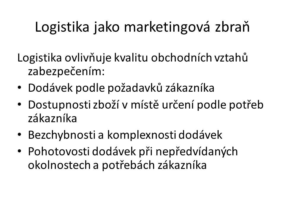 Logistika jako marketingová zbraň Logistika ovlivňuje kvalitu obchodních vztahů zabezpečením: • Dodávek podle požadavků zákazníka • Dostupnosti zboží