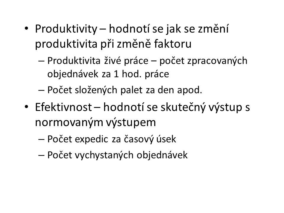• Produktivity – hodnotí se jak se změní produktivita při změně faktoru – Produktivita živé práce – počet zpracovaných objednávek za 1 hod. práce – Po