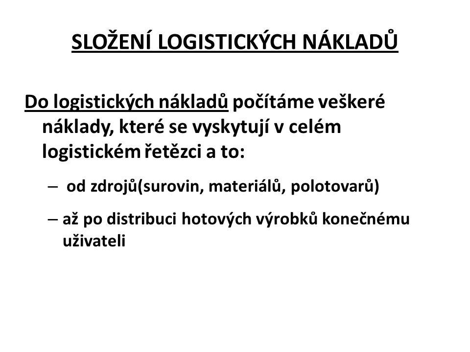 SLOŽENÍ LOGISTICKÝCH NÁKLADŮ Do logistických nákladů počítáme veškeré náklady, které se vyskytují v celém logistickém řetězci a to: – od zdrojů(surovi