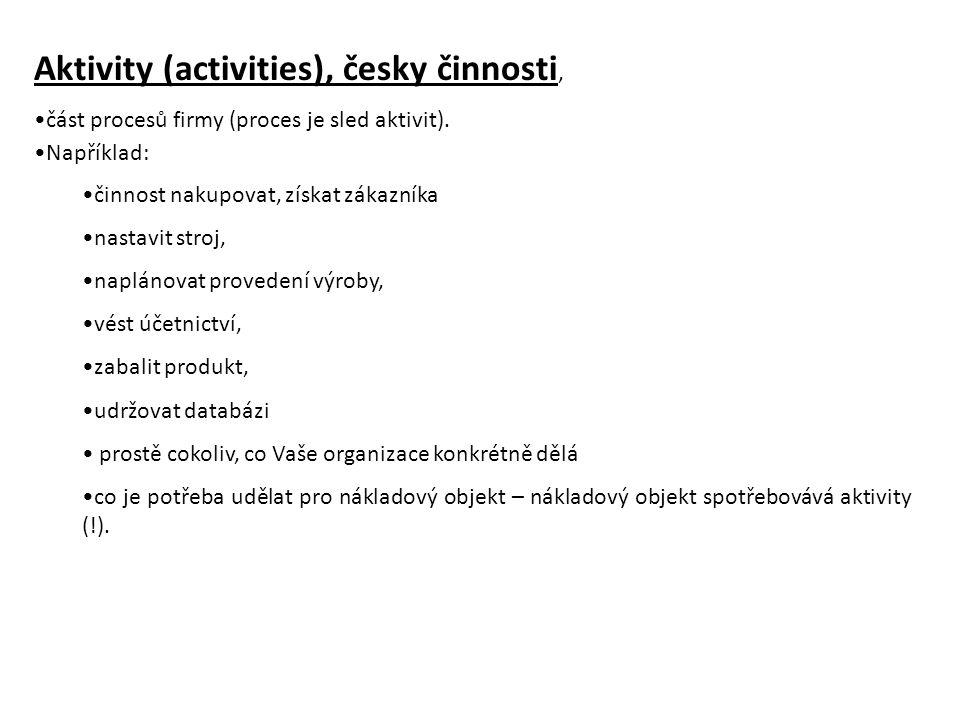 Aktivity (activities), česky činnosti, •část procesů firmy (proces je sled aktivit). •Například: •činnost nakupovat, získat zákazníka •nastavit stroj,