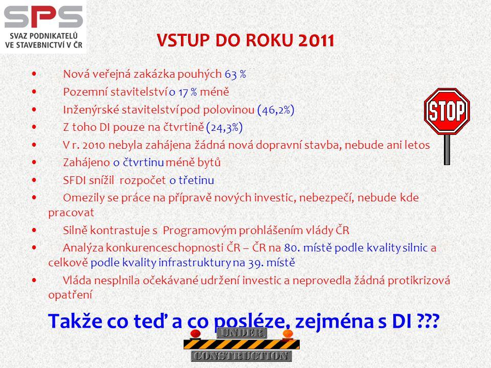 """1.KRÁTKODOBÁ OPATŘENÍ – """"Souboj o rozpočet na rok 2012 2."""
