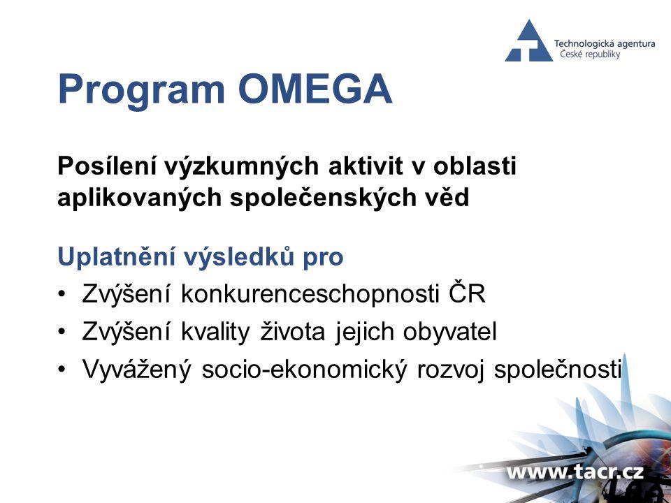 Program OMEGA Posílení výzkumných aktivit v oblasti aplikovaných společenských věd Uplatnění výsledků pro •Zvýšení konkurenceschopnosti ČR •Zvýšení kvality života jejich obyvatel •Vyvážený socio-ekonomický rozvoj společnosti