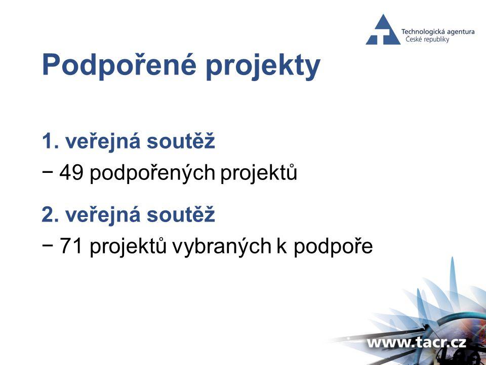 Podpořené projekty 1. veřejná soutěž −49 podpořených projektů 2.