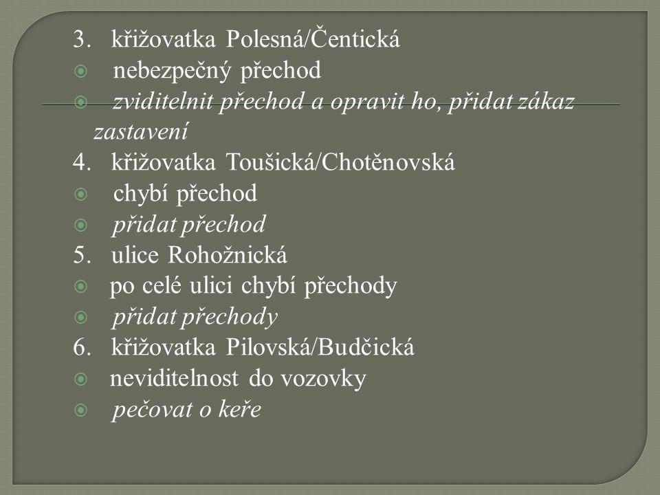3. křižovatka Polesná/Čentická  nebezpečný přechod  zviditelnit přechod a opravit ho, přidat zákaz zastavení 4. křižovatka Toušická/Chotěnovská  ch