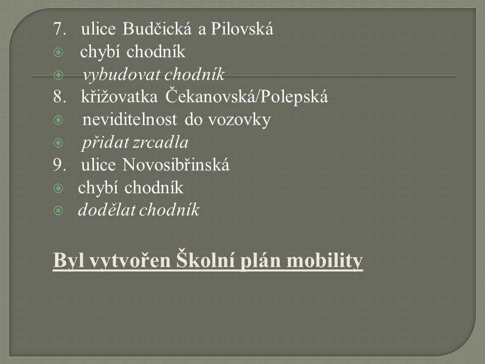 7. ulice Budčická a Pilovská  chybí chodník  vybudovat chodník 8. křižovatka Čekanovská/Polepská  neviditelnost do vozovky  přidat zrcadla 9. ulic