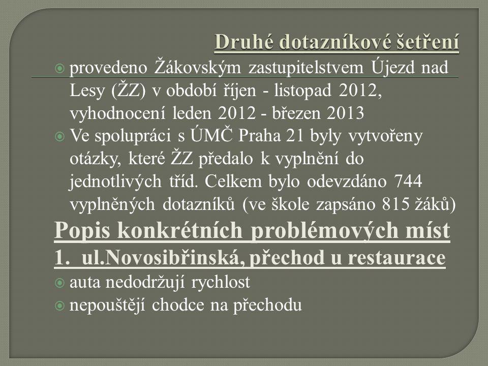 2.ul. Čentická  rychlé projíždění aut  špatný povrch silnice, stříkání z louží od aut 3.
