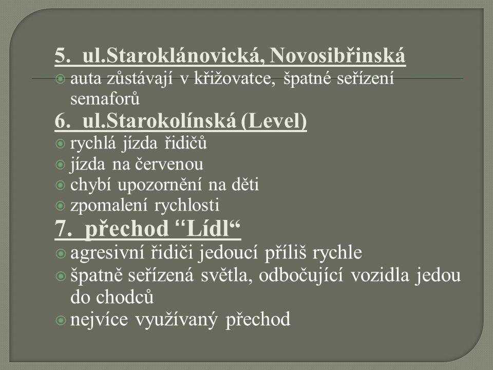 5. ul.Staroklánovická, Novosibřinská  auta zůstávají v křižovatce, špatné seřízení semaforů 6.