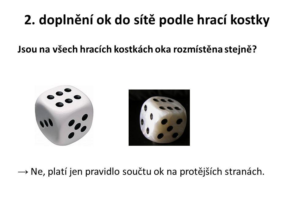 2. doplnění ok do sítě podle hrací kostky Jsou na všech hracích kostkách oka rozmístěna stejně? → Ne, platí jen pravidlo součtu ok na protějších stran