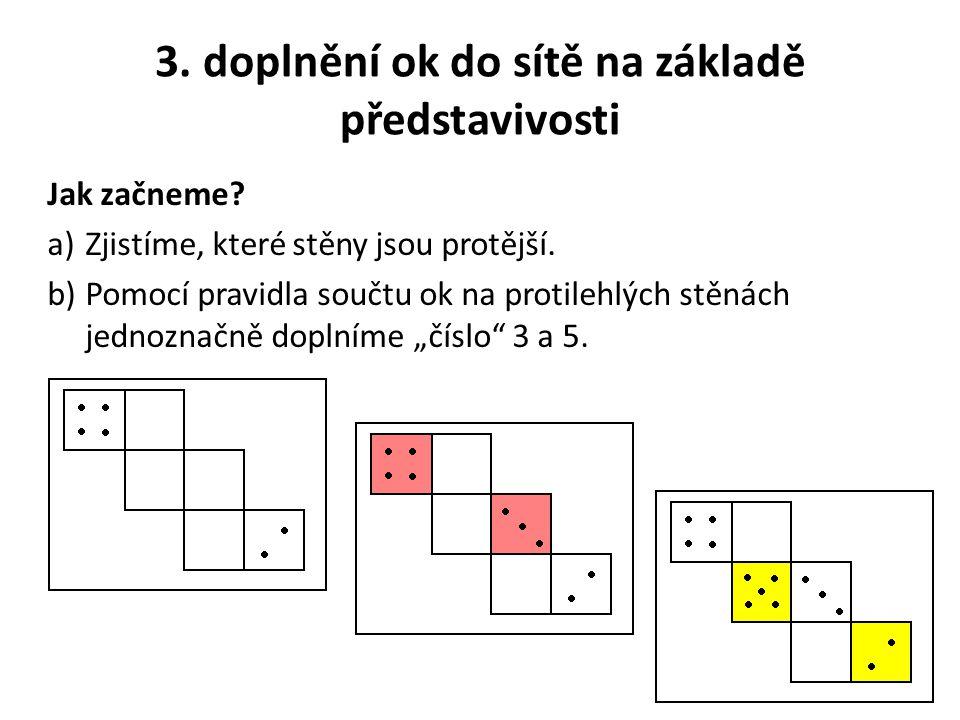 3. doplnění ok do sítě na základě představivosti Jak začneme? a)Zjistíme, které stěny jsou protější. b)Pomocí pravidla součtu ok na protilehlých stěná