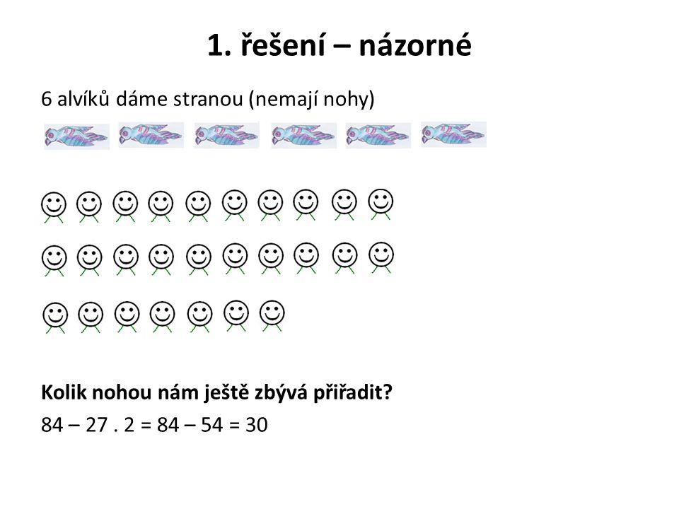 1. řešení – názorné 6 alvíků dáme stranou (nemají nohy) Kolik nohou nám ještě zbývá přiřadit? 84 – 27. 2 = 84 – 54 = 30