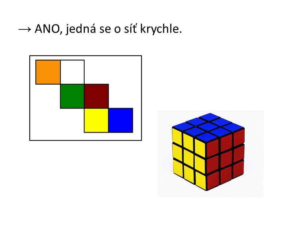 2. řešení KURT URT RT T KKKK Postupně dosazujeme za T číslice 0-9 a hledáme vhodnou kombinaci.