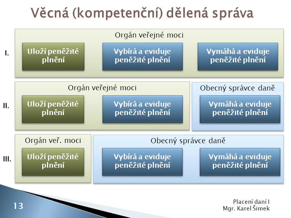 Placení daní I Mgr. Karel Šimek 13 Věcná (kompetenční) dělená správa Orgán veřejné moci Orgán veř. moci Uloží peněžité plnění Vybírá a eviduje peněžit