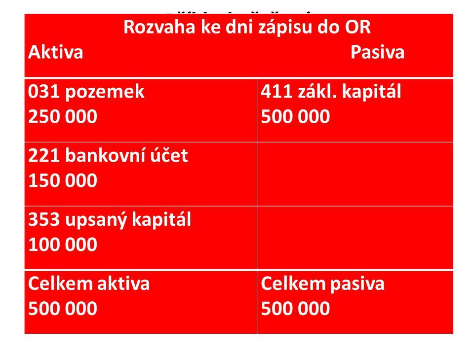 Příklad - řešení Rozvaha ke dni zápisu do OR Aktiva Pasiva 031 pozemek 250 000 411 zákl. kapitál 500 000 221 bankovní účet 150 000 353 upsaný kapitál