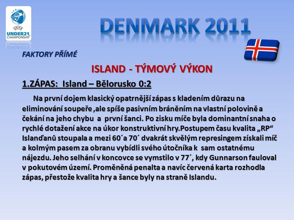 FAKTORY PŘÍMÉ ISLAND - TÝMOVÝ VÝKON ISLAND - TÝMOVÝ VÝKON 1.ZÁPAS: Island – Bělorusko 0:2 Na první dojem klasický opatrnější zápas s kladením důrazu n