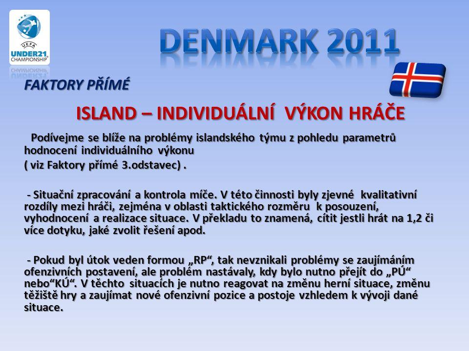 FAKTORY PŘÍMÉ ISLAND – INDIVIDUÁLNÍ VÝKON HRÁČE ISLAND – INDIVIDUÁLNÍ VÝKON HRÁČE Podívejme se blíže na problémy islandského týmu z pohledu parametrů