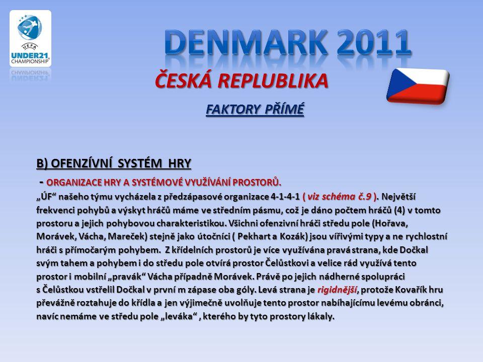 ČESKÁ REPLUBLIKA FAKTORY PŘÍMÉ FAKTORY PŘÍMÉ B) OFENZÍVNÍ SYSTÉM HRY - ORGANIZACE HRY A SYSTÉMOVÉ VYUŽÍVÁNÍ PROSTORŮ. - ORGANIZACE HRY A SYSTÉMOVÉ VYU