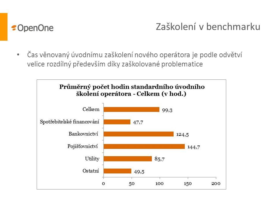 Zaškolení v benchmarku • Čas věnovaný úvodnímu zaškolení nového operátora je podle odvětví velice rozdílný především díky zaškolované problematice