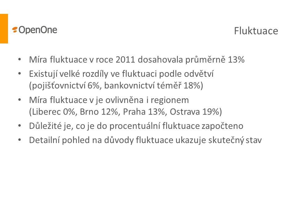 Fluktuace • Míra fluktuace v roce 2011 dosahovala průměrně 13% • Existují velké rozdíly ve fluktuaci podle odvětví (pojišťovnictví 6%, bankovnictví té
