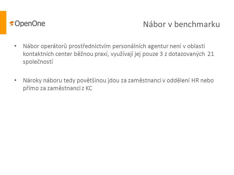 Nábor v benchmarku • Nábor operátorů prostřednictvím personálních agentur není v oblasti kontaktních center běžnou praxí, využívají jej pouze 3 z dota