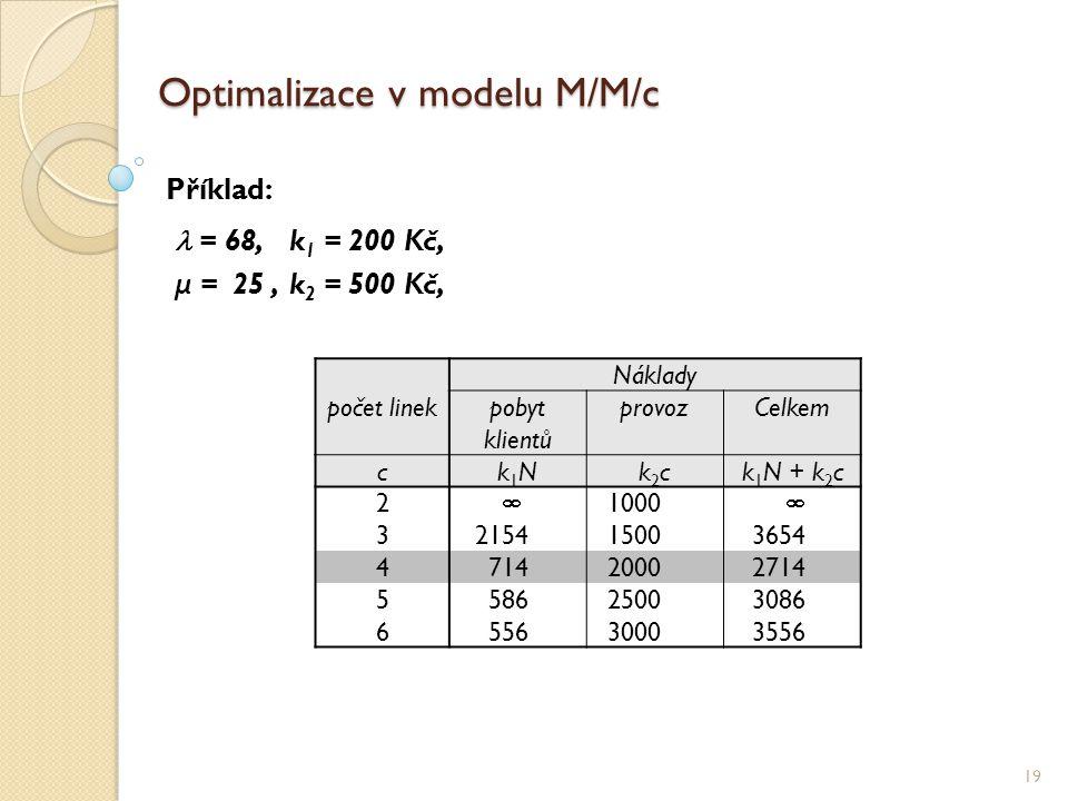 Optimalizace v modelu M/M/c 19 Příklad:  = 68, k 1 = 200 Kč, μ = 25, k 2 = 500 Kč, Náklady počet linekpobyt klientů provozCelkem ck1Nk1Nk2ck2ck 1 N + k 2 c 2  1000  3215415003654 471420002714 558625003086 655630003556