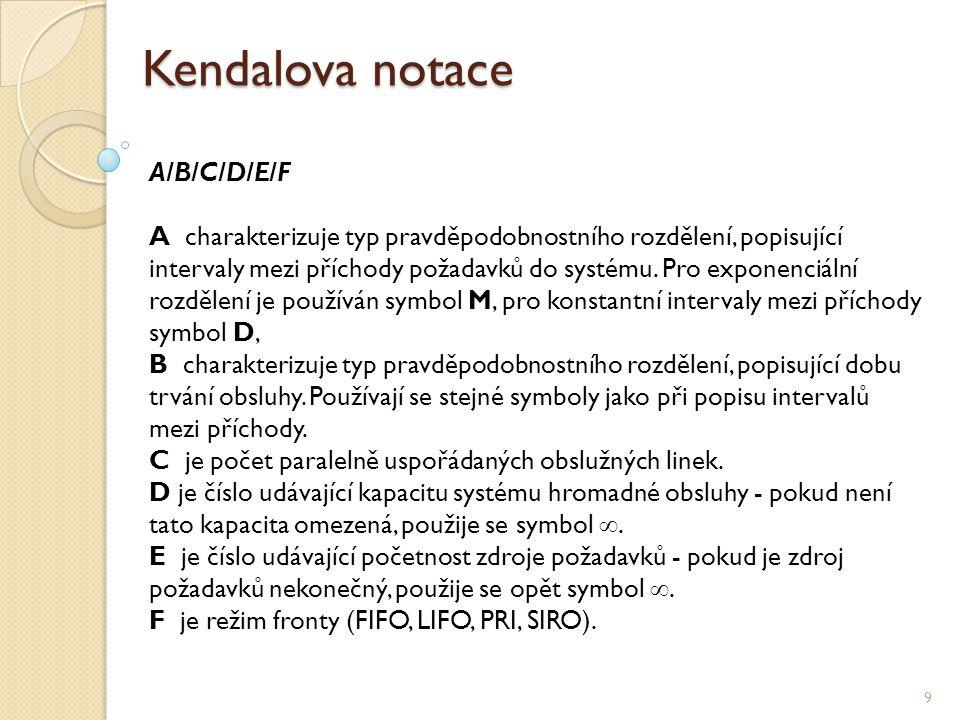 Kendalova notace 9 A/B/C/D/E/F A charakterizuje typ pravděpodobnostního rozdělení, popisující intervaly mezi příchody požadavků do systému.