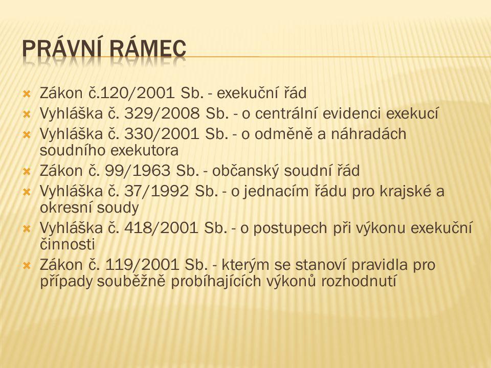  Zákon č.120/2001 Sb.- exekuční řád  Vyhláška č.