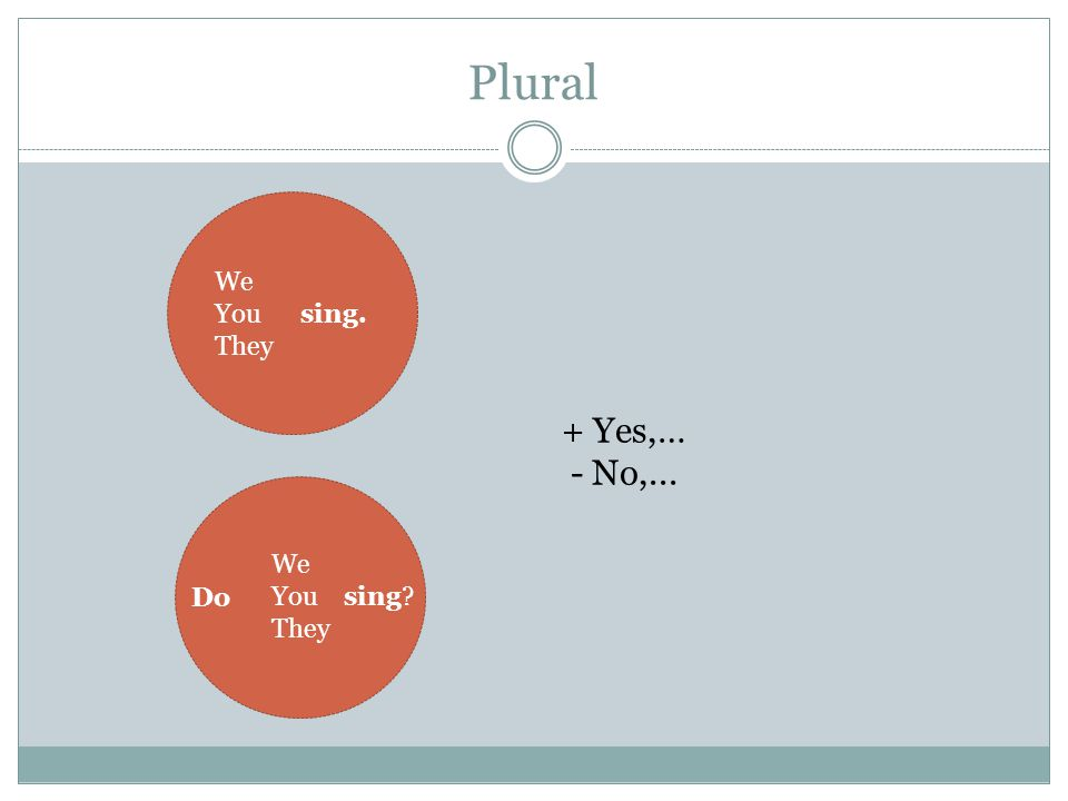 Plural + Yes,… - No,... We You sing. They We You sing They Do