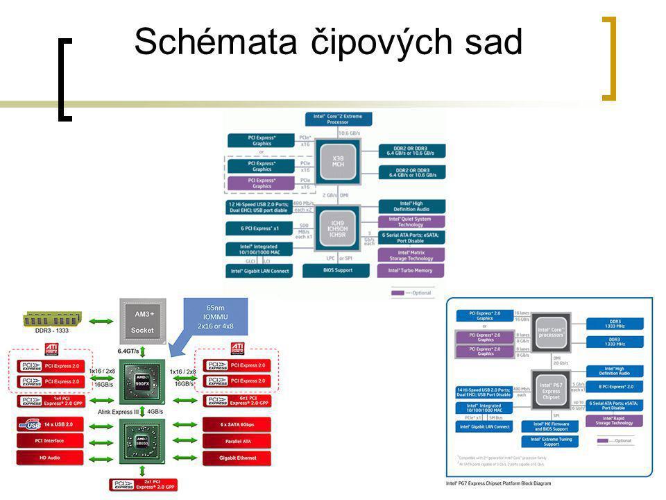 Schémata čipových sad
