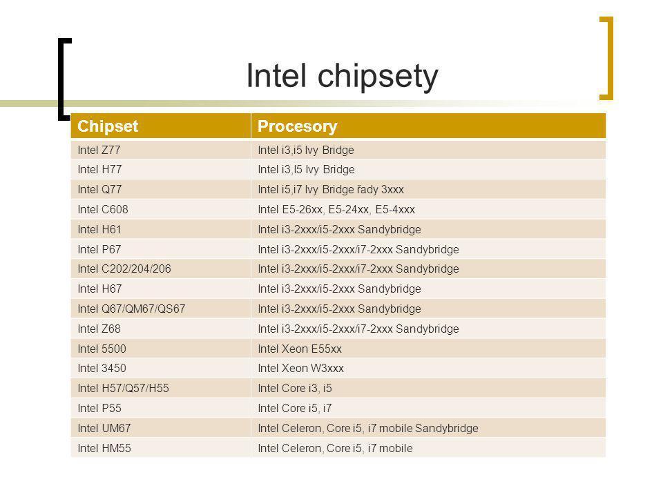 ChipsetProcesory Intel Z77Intel i3,i5 Ivy Bridge Intel H77Intel i3,I5 Ivy Bridge Intel Q77Intel i5,i7 Ivy Bridge řady 3xxx Intel C608Intel E5-26xx, E5