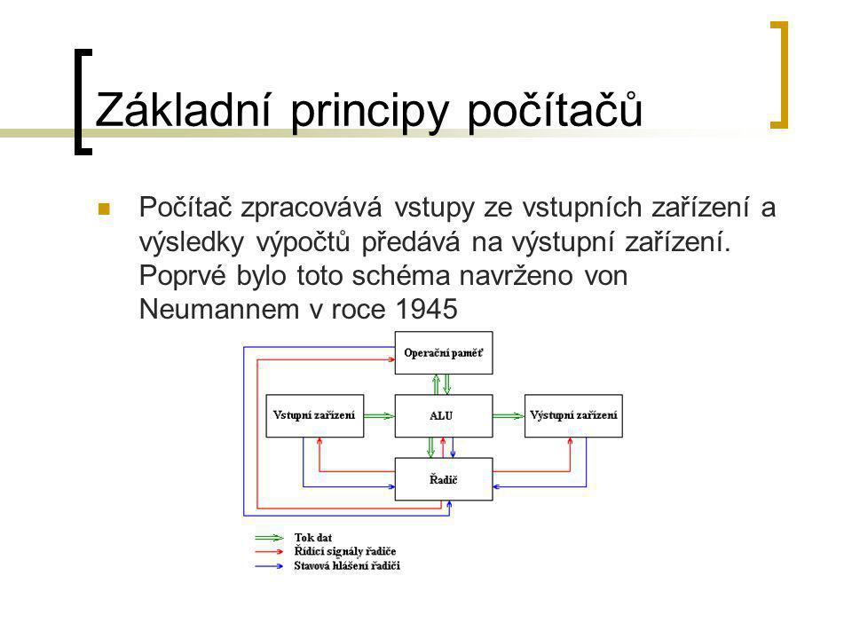 Základní principy počítačů  Počítač zpracovává vstupy ze vstupních zařízení a výsledky výpočtů předává na výstupní zařízení. Poprvé bylo toto schéma