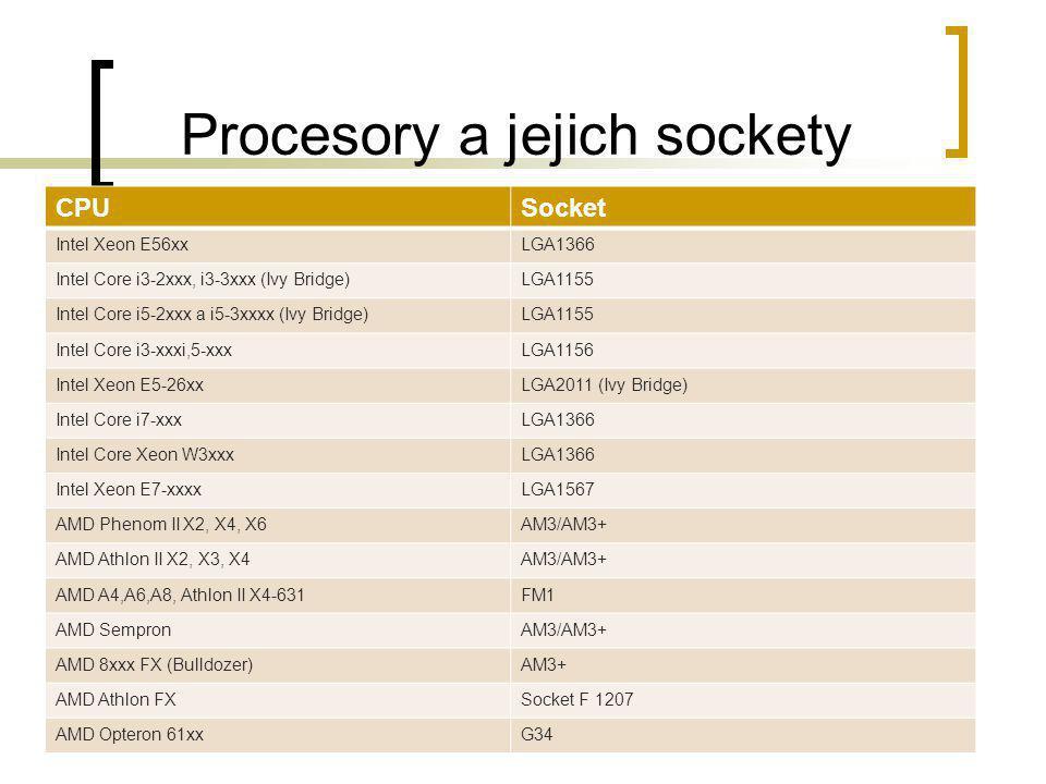 Procesory a jejich sockety CPUSocket Intel Xeon E56xxLGA1366 Intel Core i3-2xxx, i3-3xxx (Ivy Bridge)LGA1155 Intel Core i5-2xxx a i5-3xxxx (Ivy Bridge
