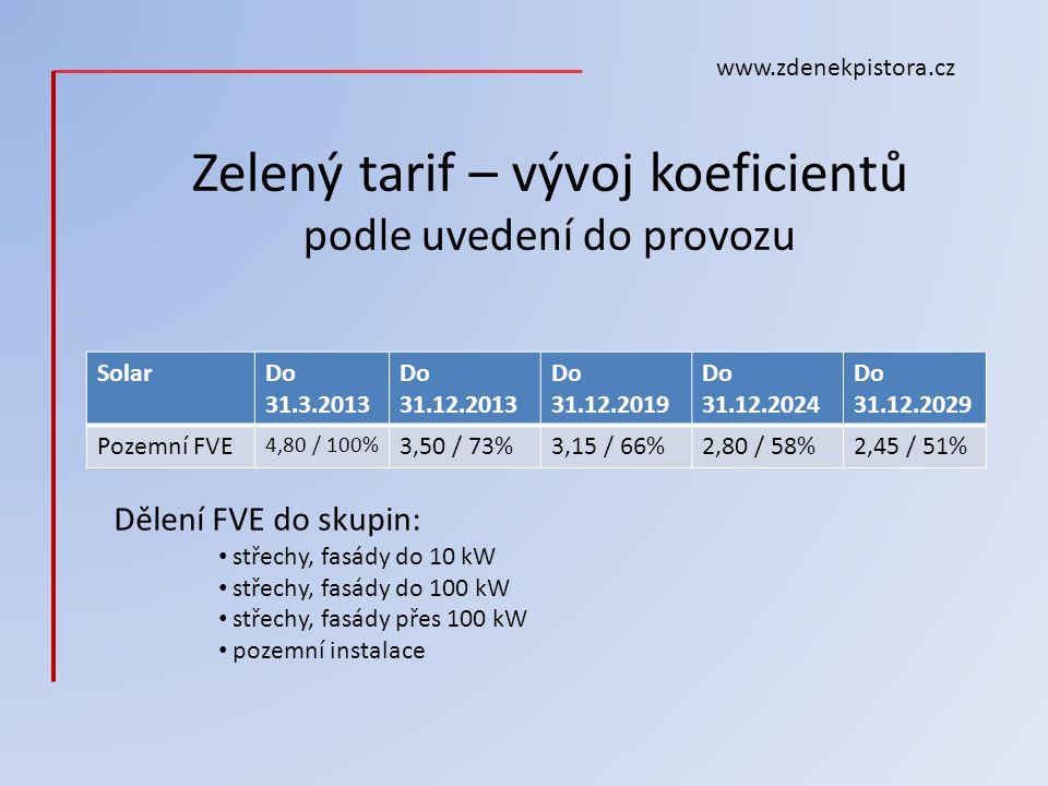Zelený tarif – vývoj koeficientů podle uvedení do provozu SolarDo 31.3.2013 Do 31.12.2013 Do 31.12.2019 Do 31.12.2024 Do 31.12.2029 Pozemní FVE 4,80 / 100% 3,50 / 73%3,15 / 66%2,80 / 58%2,45 / 51% Dělení FVE do skupin: • střechy, fasády do 10 kW • střechy, fasády do 100 kW • střechy, fasády přes 100 kW • pozemní instalace www.zdenekpistora.cz