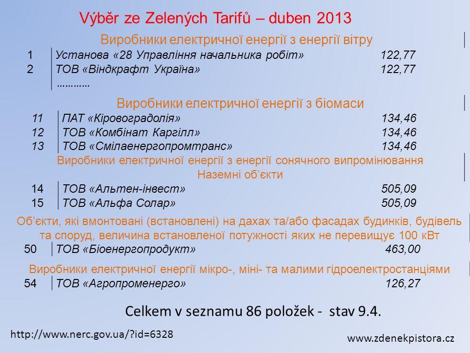http://www.nerc.gov.ua/ id=6328 Výběr ze Zelených Tarifů – duben 2013 Виробники електричної енергії з енергії вітру 1Установа «28 Управління начальника робіт»122,77 2ТОВ «Віндкрафт Україна»122,77 ………… Виробники електричної енергії з біомаси 11ПАТ «Кіровоградолія»134,46 12ТОВ «Комбінат Каргілл»134,46 13ТОВ «Смілаенергопромтранс»134,46 Виробники електричної енергії з енергії сонячного випромінювання Наземні об'єкти 14ТОВ «Альтен-інвест»505,09 15ТОВ «Альфа Солар»505,09 Об'єкти, які вмонтовані (встановлені) на дахах та/або фасадах будинків, будівель та споруд, величина встановленої потужності яких не перевищує 100 кВт 50ТОВ «Біоенергопродукт»463,00 Виробники електричної енергії мікро-, міні- та малими гідроелектростанціями 54ТОВ «Агропроменерго»126,27 Celkem v seznamu 86 položek - stav 9.4.