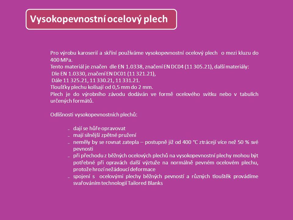 Tailored Blanks GSCHEIDLE, R.Příručka pro automechanika.