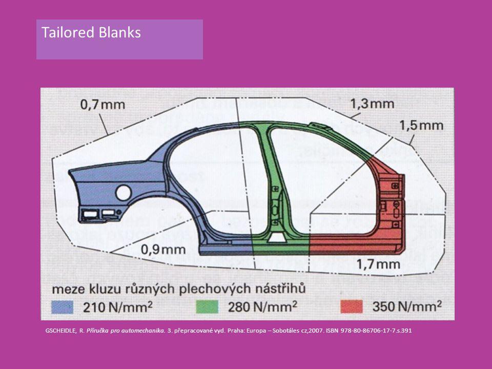 Tailored Blanks GSCHEIDLE, R. Příručka pro automechanika. 3. přepracované vyd. Praha: Europa – Sobotáles cz,2007. ISBN 978-80-86706-17-7.s.391