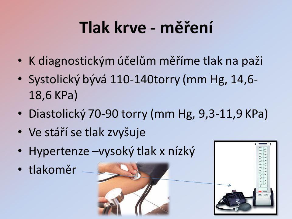 Tlak krve - měření • K diagnostickým účelům měříme tlak na paži • Systolický bývá 110-140torry (mm Hg, 14,6- 18,6 KPa) • Diastolický 70-90 torry (mm Hg, 9,3-11,9 KPa) • Ve stáří se tlak zvyšuje • Hypertenze –vysoký tlak x nízký • tlakoměr
