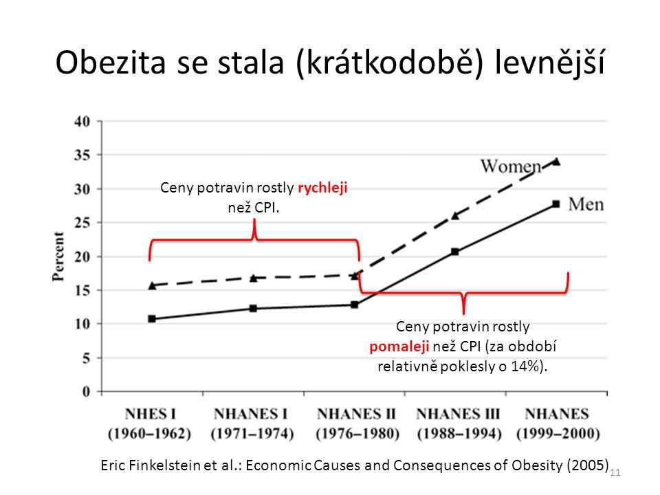 Obezita se stala (krátkodobě) levnější 11 Ceny potravin rostly rychleji než CPI. Ceny potravin rostly pomaleji než CPI (za období relativně poklesly o
