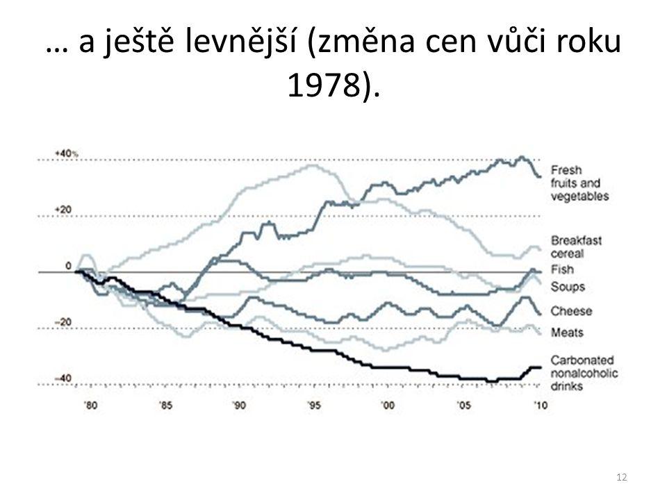 … a ještě levnější (změna cen vůči roku 1978). 12