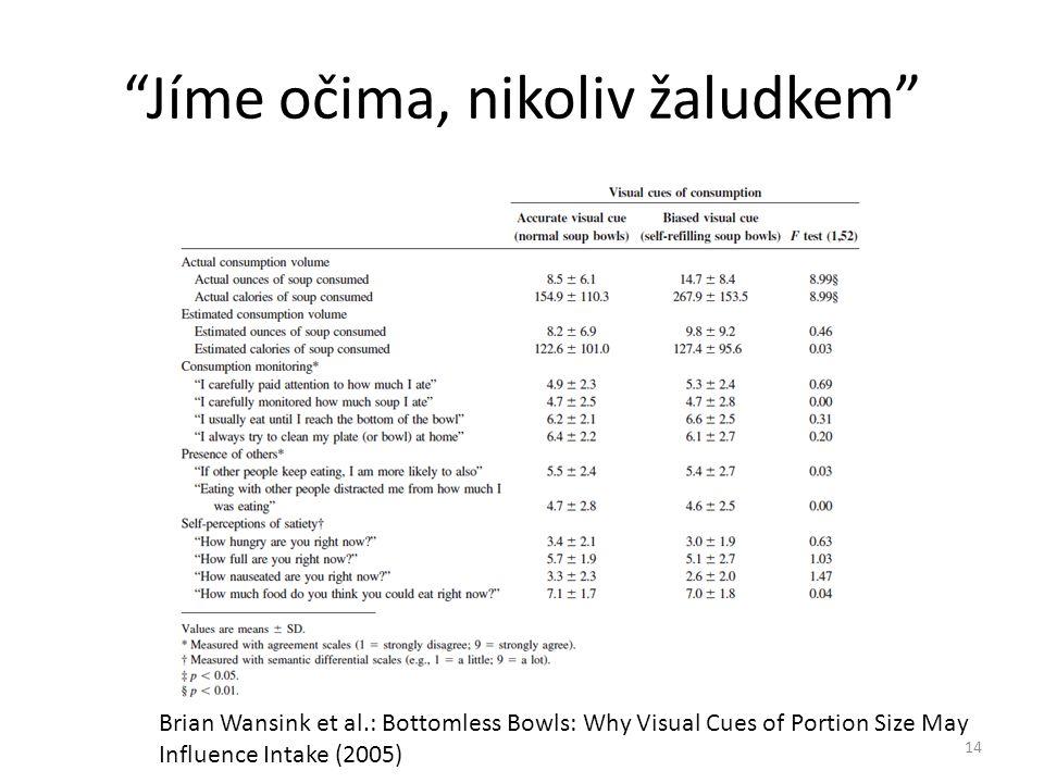 """Jíme očima, nikoliv žaludkem"" 14 Brian Wansink et al.: Bottomless Bowls: Why Visual Cues of Portion Size May Influence Intake (2005)"