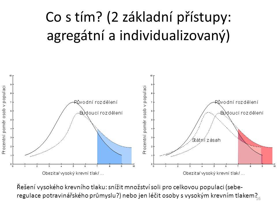Co s tím? (2 základní přístupy: agregátní a individualizovaný) 16 Řešení vysokého krevního tlaku: snížit množství soli pro celkovou populaci (sebe- re