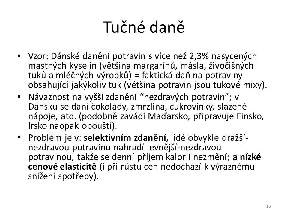 Tučné daně • Vzor: Dánské danění potravin s více než 2,3% nasycených mastných kyselin (většina margarínů, másla, živočišných tuků a mléčných výrobků)
