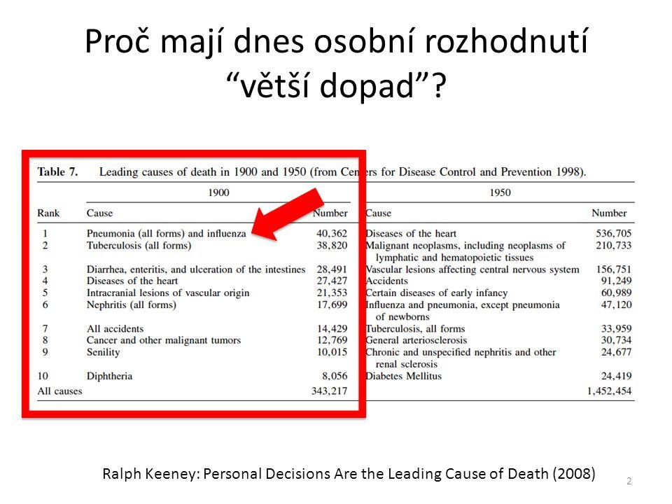 """Proč mají dnes osobní rozhodnutí """"větší dopad""""? Ralph Keeney: Personal Decisions Are the Leading Cause of Death (2008) 2"""