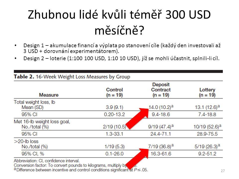 Zhubnou lidé kvůli téměř 300 USD měsíčně? • Design 1 – akumulace financí a výplata po stanovení cíle (každý den investovali až 3 USD + dorovnání exper