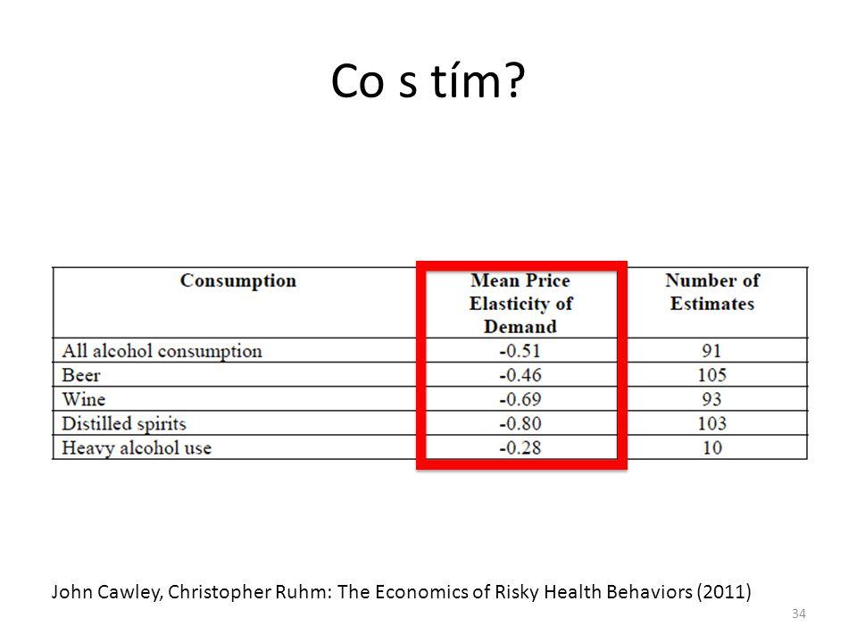 Co s tím? 34 John Cawley, Christopher Ruhm: The Economics of Risky Health Behaviors (2011)